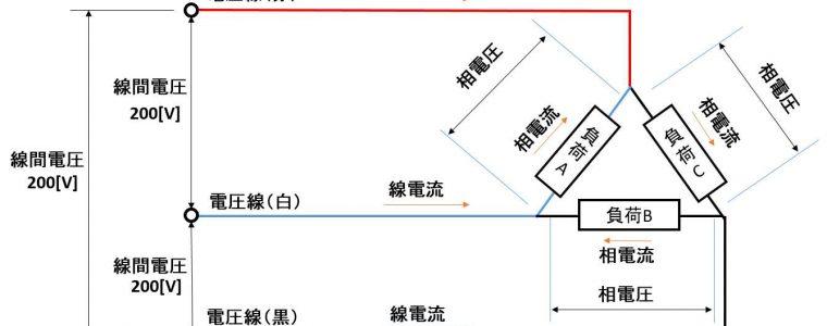 電気工事士対策~単相交流と三相交流② | 上野電気工業株式会社